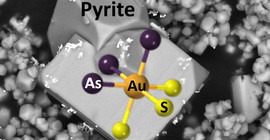 Representation of atomic clusters formed by gold, arsenic and sulfur in arsenian pyrite (shown in the background as imaged using Scanning Electron Microscopy; not to scale).