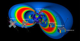 Scientific satellites traverse the challenging region of near-earth space known as the Van Allen radiation belt. | Figure: Yuri Shprits; background: NASA