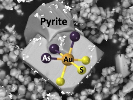 Representation of atomic clusters formed by gold, arsenic and sulfur in arsenian pyrite